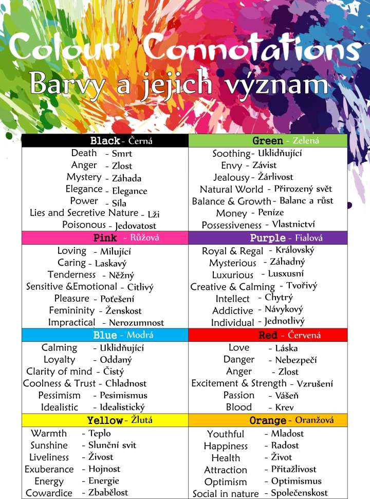 Colour Connotations - English to Czech.jpg