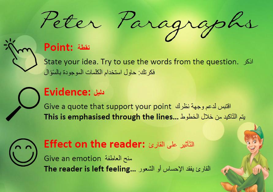 ELL Arabic 3