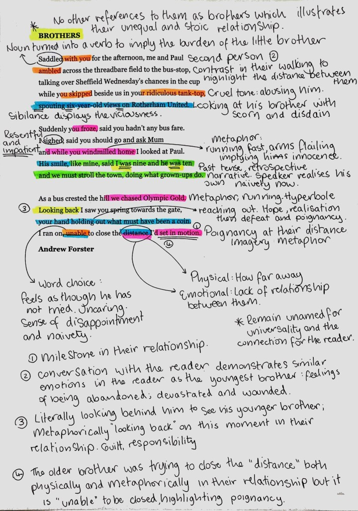 Unseen Poetry - Brothers Annotated.jpg