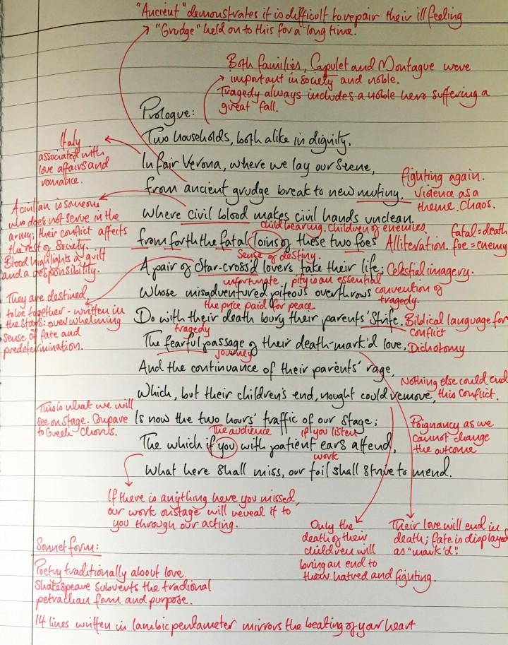 Romeo & Juliet - Prologue Annotations